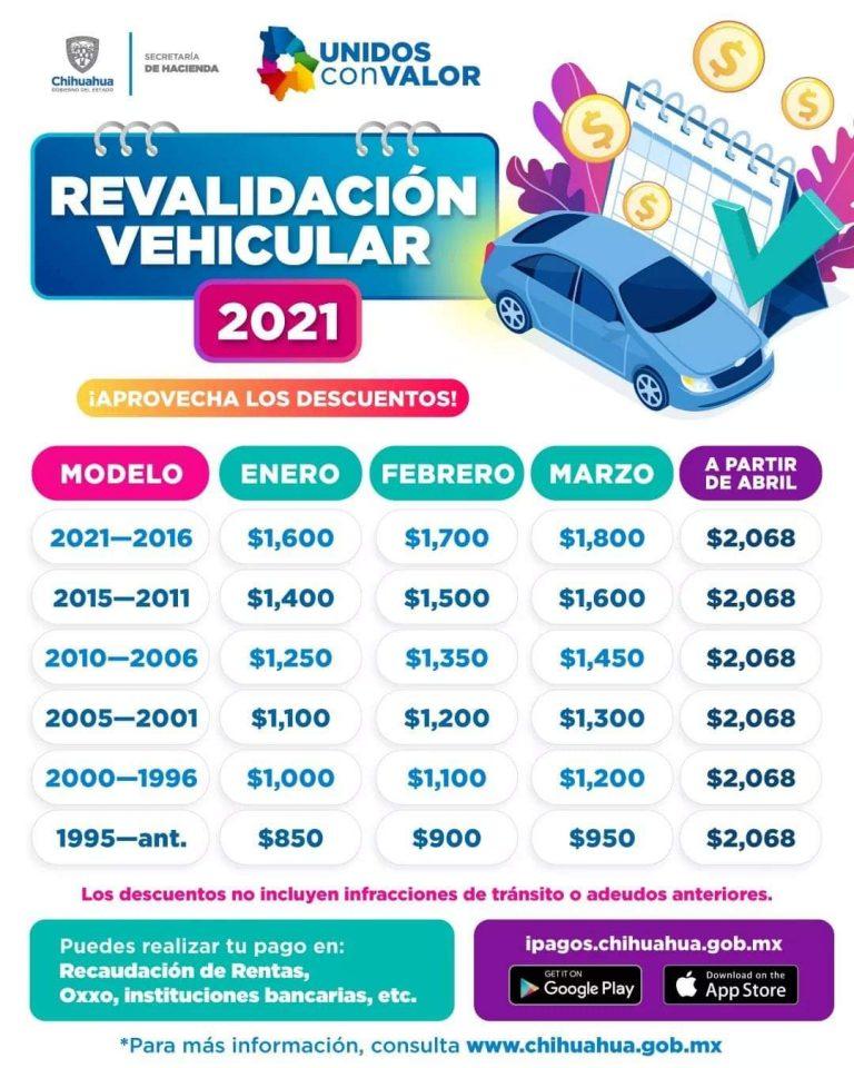 Conoce todo lo referente al pago de la Revalidación Vehicular 2021